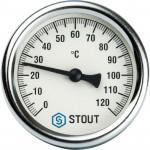 Контрольно-измерительные приборы Stout
